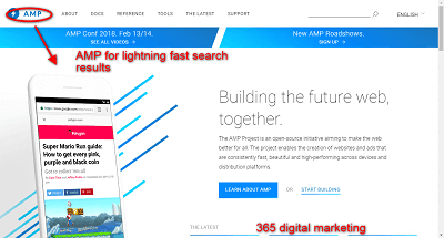 Accelerated Mobile Pages Project-AMP