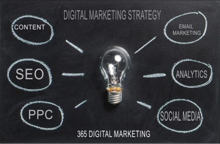 digital marketing strategy 2018