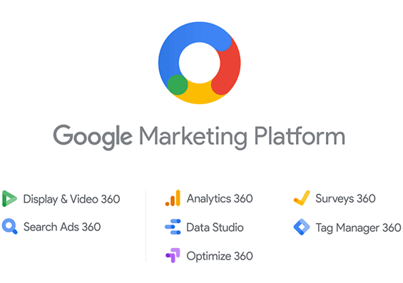 SEO benefits of Google Marketing Platform